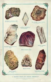 Mineral Chart Geology Geology Print 1899 Typical Minerals Rocks Minerals Quartz