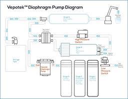 water pressure switch wiring diagram bestharleylinks info rewiring diagram for lamp with night light vepotek diaphragm pump water booster pump ls 8050 for any ro 71 best wiring diagram