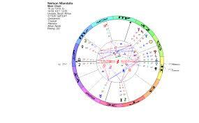 Lunations By Kirsti Melto Birth Chart For Nelson Mandela