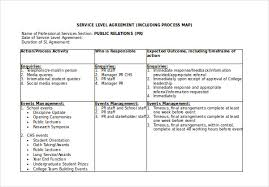 14 Service Level Agreement Examples Doc Pdf Examples