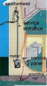 house wiring 200 amp the wiring diagram 78 images about electrical cable the family house wiring