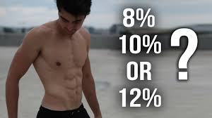 How To Find Out Fat Percentage How To Estimate Your Body Fat Percentage Youtube