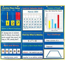 Really Good Stuff Pocket Chart Amazon Com Really Good Stuff Daily Math Pocket Chart