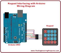 keypad interfacing with arduino 9 with arduino keypad wiring keypad wiring diagram keypad interfacing with arduino 9 with arduino keypad wiring