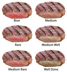 Rare Meat Chart Steak Doneness Chart Country Recipe Book