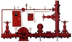 Mth Pumps Fire System Jockey Pumps
