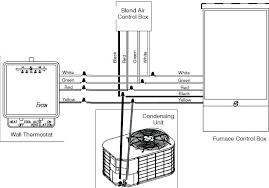 house wiring basics home phone wiring guide expert wiring diagram co house wiring basics mobile home electrical wiring diagram furnace mobile homes home wiring circuit diagram mobile