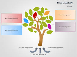 tree diagram powerpoint cause and effect tree diagram tree diagram template powerpoint cause