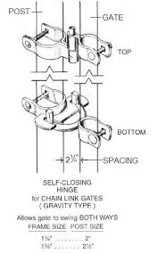 Chain Link Fence Gate Repair For Fence Gate