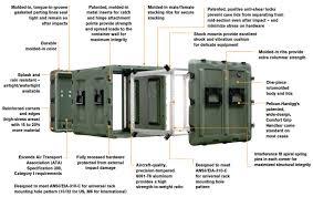 Pelican Case Size Chart Pelican Rackmounts Blackboxes Shock Cases Pelicancases Com