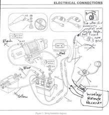 badland winch wiring diagram instructions kawasaki teryx utv Badlands Winch Solenoid Schematic badland winch wiring diagram badland winch wiring diagram instructions kawasaki teryx utv installation electrical connections badlands