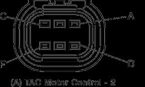 1999 5 7 vortec engine belt diagram nice place to get wiring diagram • 1999 chevy tahoe 5 7 engine diagram detailed wiring diagrams rh 16 cifera de 5 7 vortec