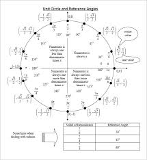 Reference Angle Chart 22 Problem Solving The Unit Circle Chart