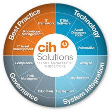 Itsm Needs Analysis, Itil Consultancy | Cihs - Itsm & Itil Experts