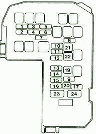 2003 mitsubishi galant fuse box diagram 2003 printable 1991 mitsubishi galant fuse box 1991 home wiring diagrams source