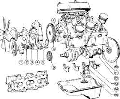 ford ka engine diagram ford wiring diagrams