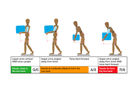 Manual Handling Risk Assessment Tool Online Crams