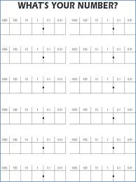 Place Value Chart Worksheet Place Value In Decimals Worksheets Odmartlifestyle Com