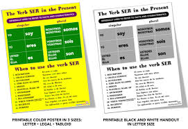 Spanish Verb Conjugation Ser Printable Spanish Poster And