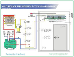 true t 49f refrigerator wiring diagram true automotive wiring true t f refrigerator wiring diagram piping cold storage