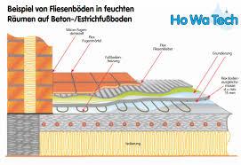 Deshalb hat die beliebtheit der fußbodenheizung in den vergangenen jahrzehnten stark zugenommen und immer mehr. 5 M Howatech Duo Plus 8 Mm Doppelrohr Dunnbett Warmwasser Fussbodenheizung Rtl Regelung Unidomo