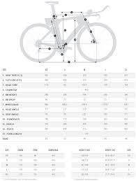 Orbea Frame Size Chart Lajulak Org