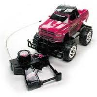 How <b>Radio Controlled</b> Toys Work   HowStuffWorks