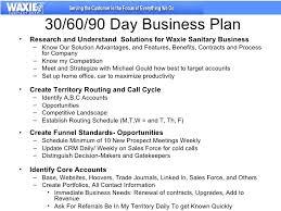30 60 90 Business Plan Under Fontanacountryinn Com
