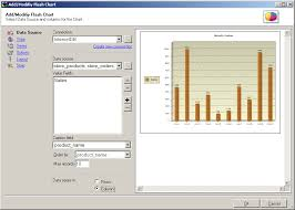 Chart Builder Flash Chart Builder