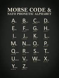 Phonetic alphabet for international communication where it is sometimes important to provide correct information. Morse Code And Phonetic Alphabet By Mark Rogan