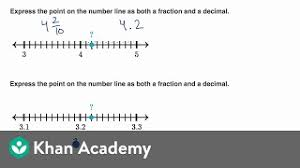 To add a line that connects. Writing Decimals And Fractions Shown On Number Lines Video Khan Academy