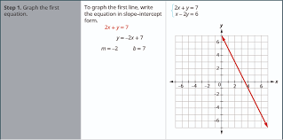 step 1 is to graph the first equation to graph the first line write step 2