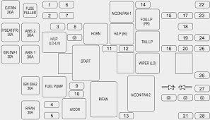 kia amanti kia opirus kia iris (2003 2007) fuse box 05 Ford Crown Victoria Fuse Box Diagram kia amanti fuse box engine compartment 2005 ford crown victoria fuse panel diagram