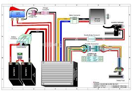 razor manuals Fushin ATV Dealers at Fushin 110cc Atv Wiring Diagram