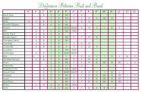 Bra Cup Size Comparison Chart 40 Genuine Bra Sizes Comparison