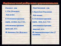 Образец резюме инженера сметчика Файловое хранилище актами правительства российской федерации являются справка киров 700007 задать вопрос
