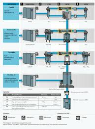 atlas copco compressor air dryer atlas copco quality air solutions atlas copco compressor air dryer atlas copco quality air solutions