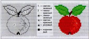 Вышивка гладью Творческий проект реферат на технологию тема  Творческий проект реферат на технологию тема вышивка крестом
