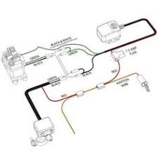 badlands winch wiring diagram diagram kfi winch wireless remote control upgrade kit switches contactor wiring