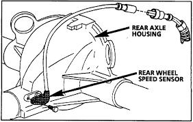chevrolet impala ss hey i have an 95 impala ss and my abs 1996 Chevy Silverado Abs Sensor Wiring Diagram 1996 Chevy Silverado Abs Sensor Wiring Diagram #12 2003 Chevy Silverado Electrical Diagram