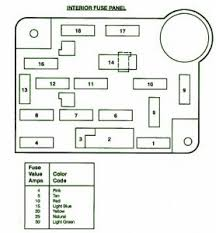 ford fuse box diagram fuse box ford 1993 wagon diagram 2002 Ford Escort Zx2 Fuse Box Diagram fuse box ford 1993 wagon diagram Ford Econoline Van Fuse Panel