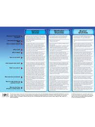Differences Between Denominations Chart Christian Denominations Comparison Chart Pdf