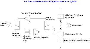 2 4 ghz bi directional amplifier block diagram