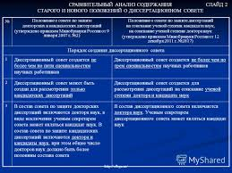 Презентация на тему Федеральное государственное бюджетное  3 СЛАЙД 2СРАВНИТЕЛЬНЫЙ