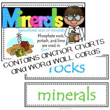 Rocks And Minerals Anchor Chart Science Rocks And Minerals Anchor Charts And Word Wall