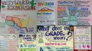 Equivalent Fractions Anchor Chart 4th Grade 5th Grade Anchor Charts To Try In Your Classroom