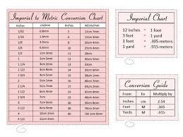 Sewing Measurement Conversion Chart Length Measurement Conversion Yardage Of Fabric Fabric