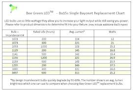Led Lumens Brightness Chart Led Light Bulb Brightness Chart Beyondmarketinginc Co