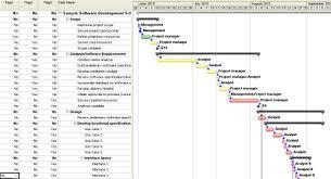 Microsoft Project Print Without Gantt Chart Create A Traffic Light Gantt Chart In Microsoft Project 2007