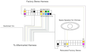 pontiac vibe wiring diagram simple wiring diagram 2003 pontiac radio wiring wiring diagram bots subaru baja wiring diagram pontiac vibe wiring diagram